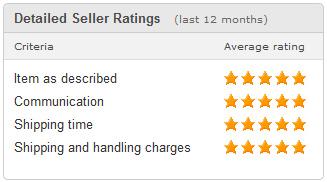 Detailed Seller Level eBay